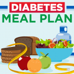 Diabetic Nutrition – Meal Planning