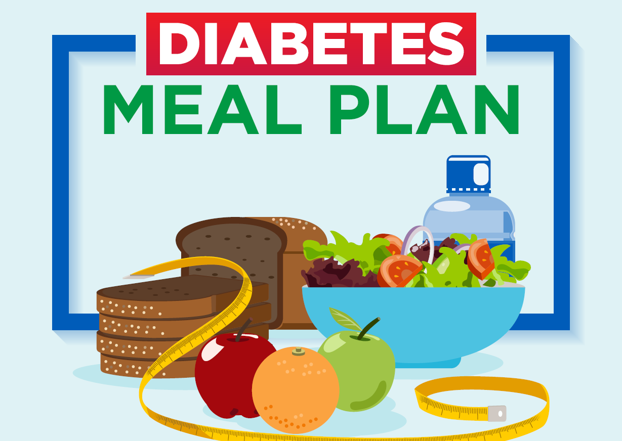 You are currently viewing Diabetic Nutrition – Meal Planning