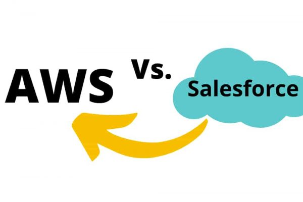What is AWS: Amazon Web Services