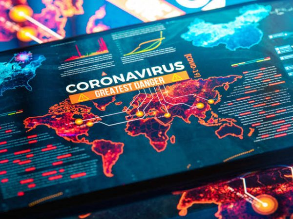 What is the History of the Corona Virus and How corona virus affected the global economy?